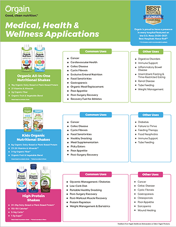 Medical, Health & Wellness Applications