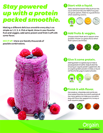 Smoothie Cheat Sheet